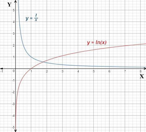 09.1Graphlog1.jpg