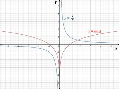 09.1Graphlog2.jpg